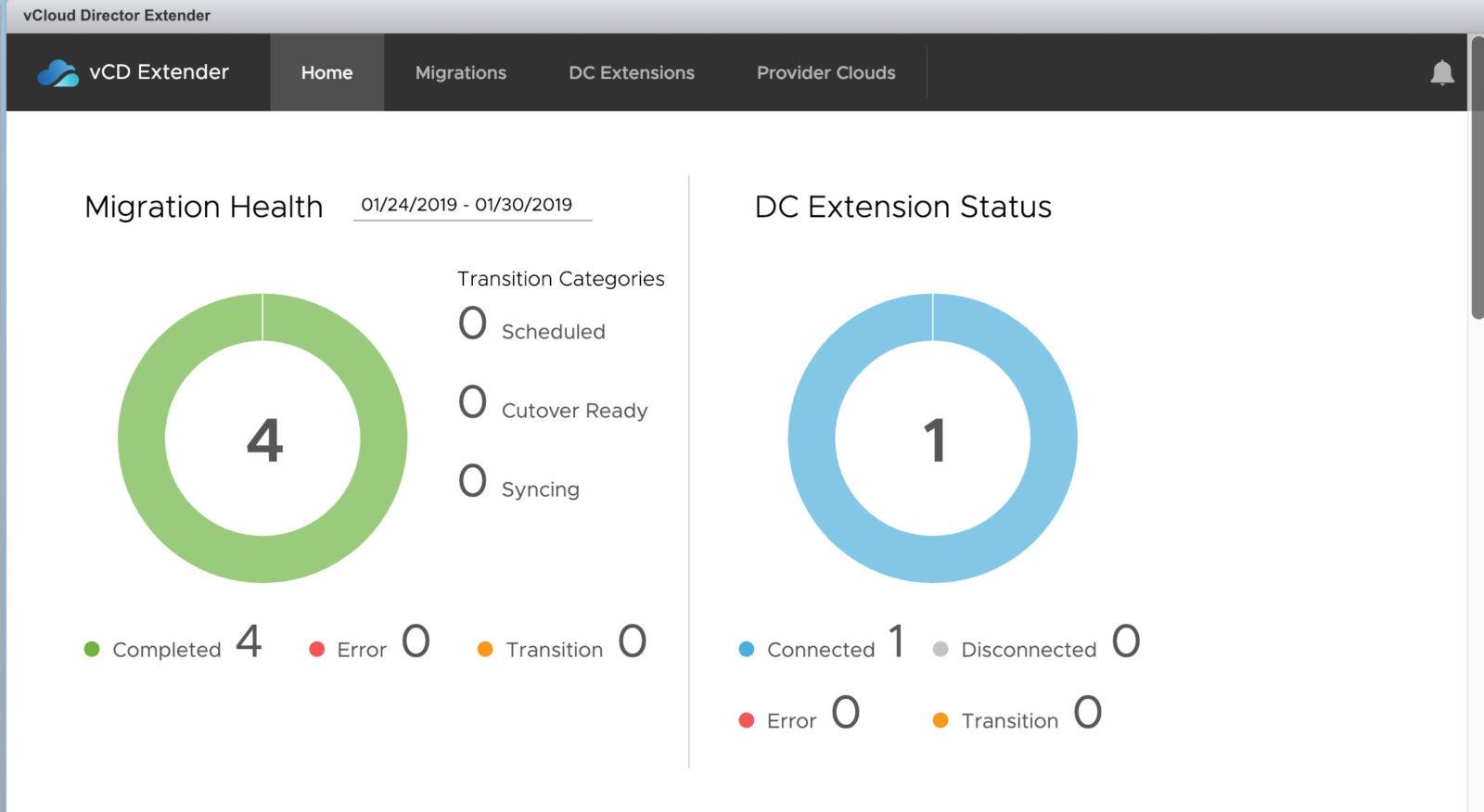 Übersicht von vCloud Extender mit Statistiken
