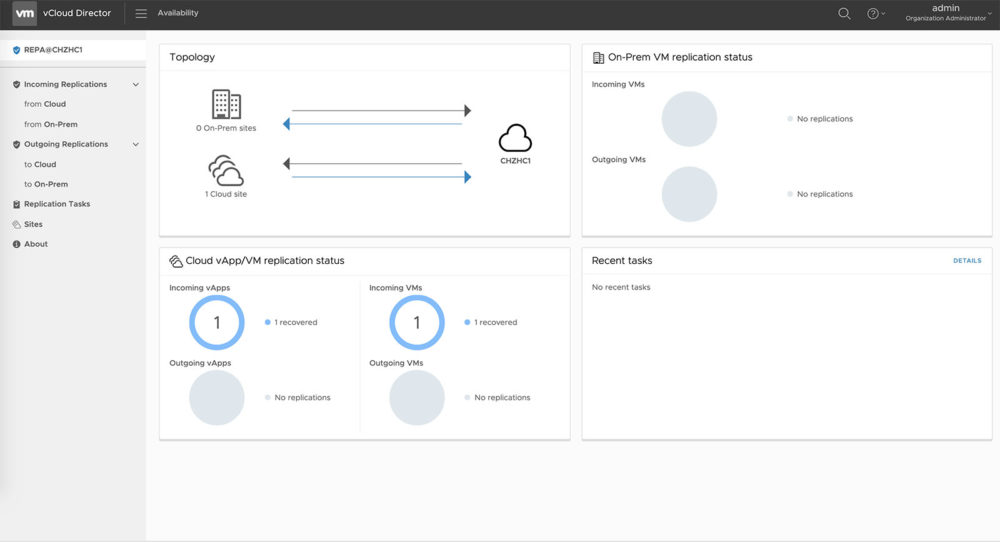 Virtual Datacenter vCloud Availability Dashboard