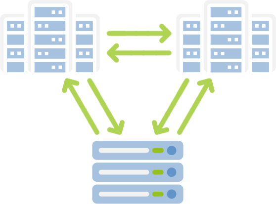 Disaster Recovery & Migration mit vCloud Availability