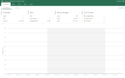 Veeam Backup Portal: Always keep track of your backup jobs in the dashboard