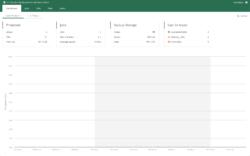Veeam Backup Portal: Behalten Sie stets die Übersicht über Ihre Backup-Jobs im Dashboard